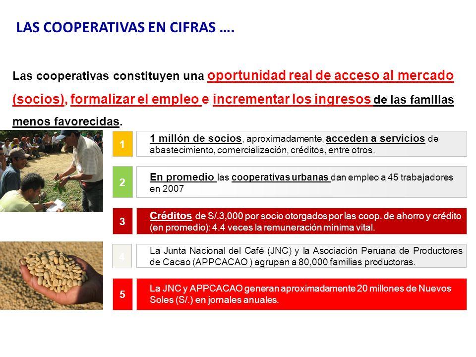 LAS COOPERATIVAS EN CIFRAS ….