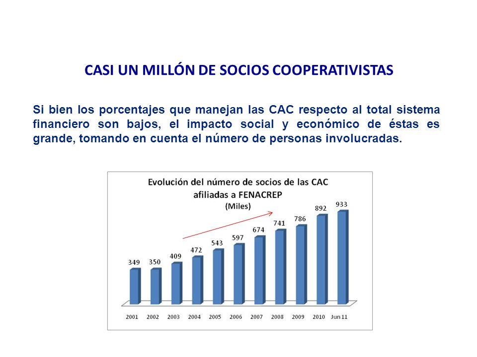 CASI UN MILLÓN DE SOCIOS COOPERATIVISTAS