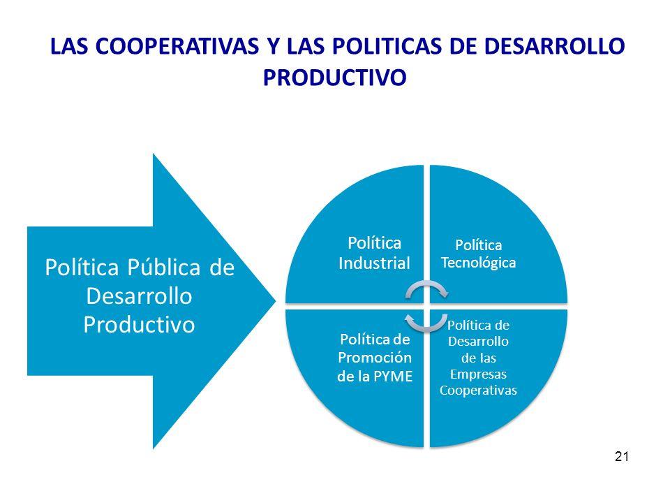 LAS COOPERATIVAS Y LAS POLITICAS DE DESARROLLO PRODUCTIVO