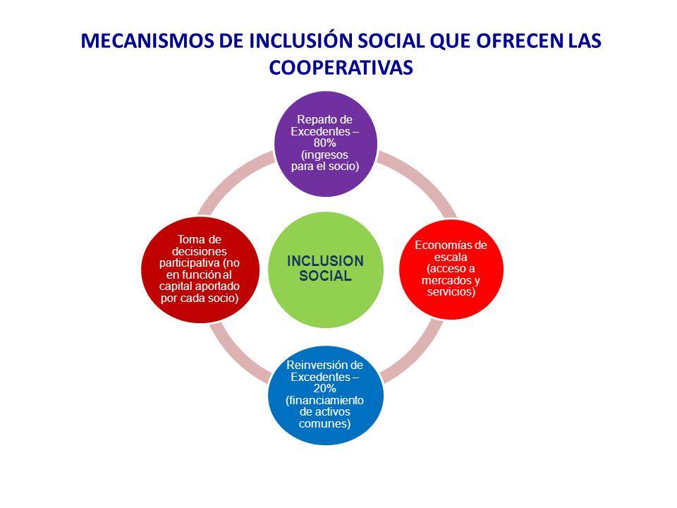 MECANISMOS DE INCLUSIÓN SOCIAL QUE OFRECEN LAS COOPERATIVAS