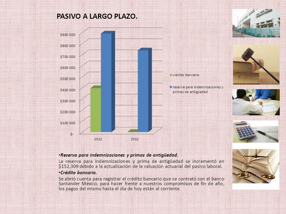 PASIVO A LARGO PLAZO. Reserva para indemnizaciones y primas de antigüedad.