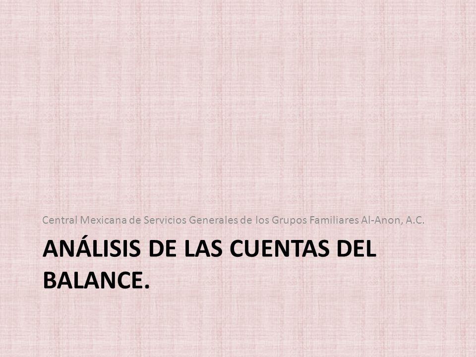 Análisis de las cuentas del balance.