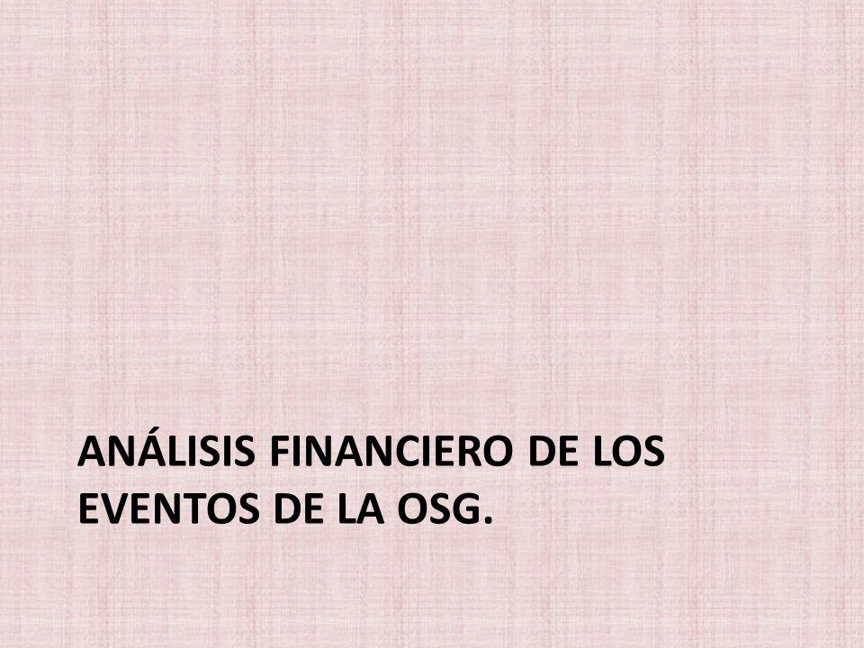 Análisis financiero de los eventos de la osg.