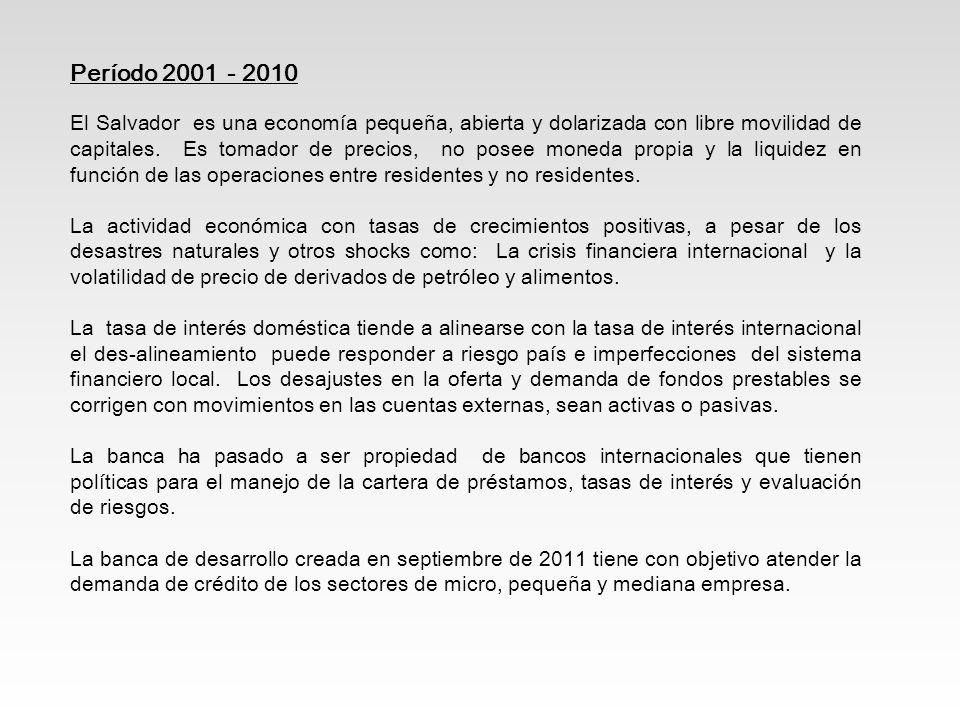 Período 2001 - 2010