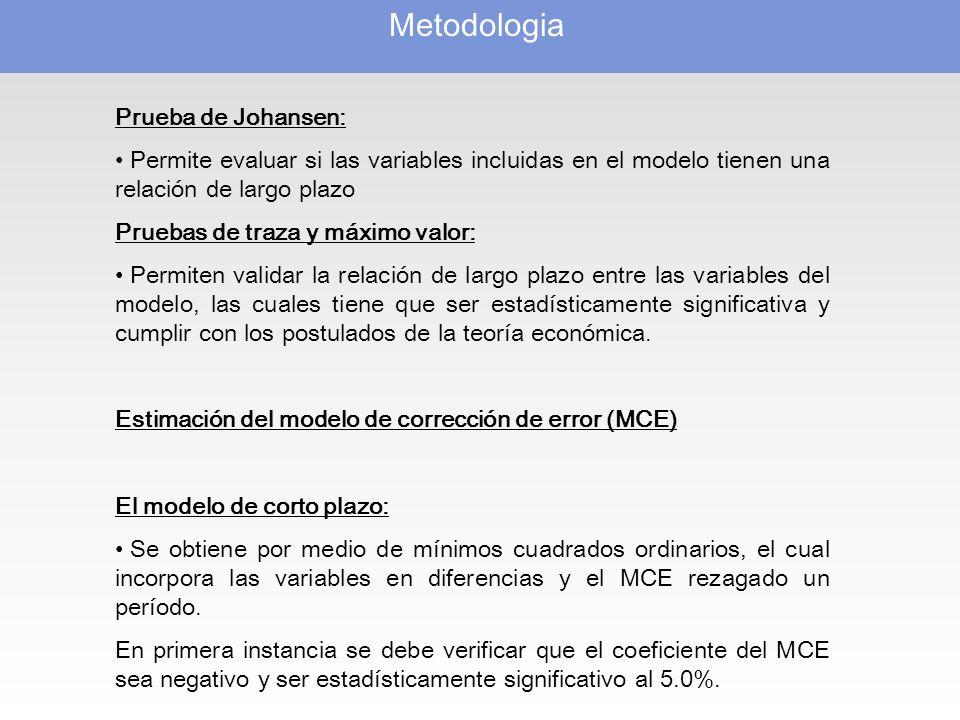Metodologia Prueba de Johansen: