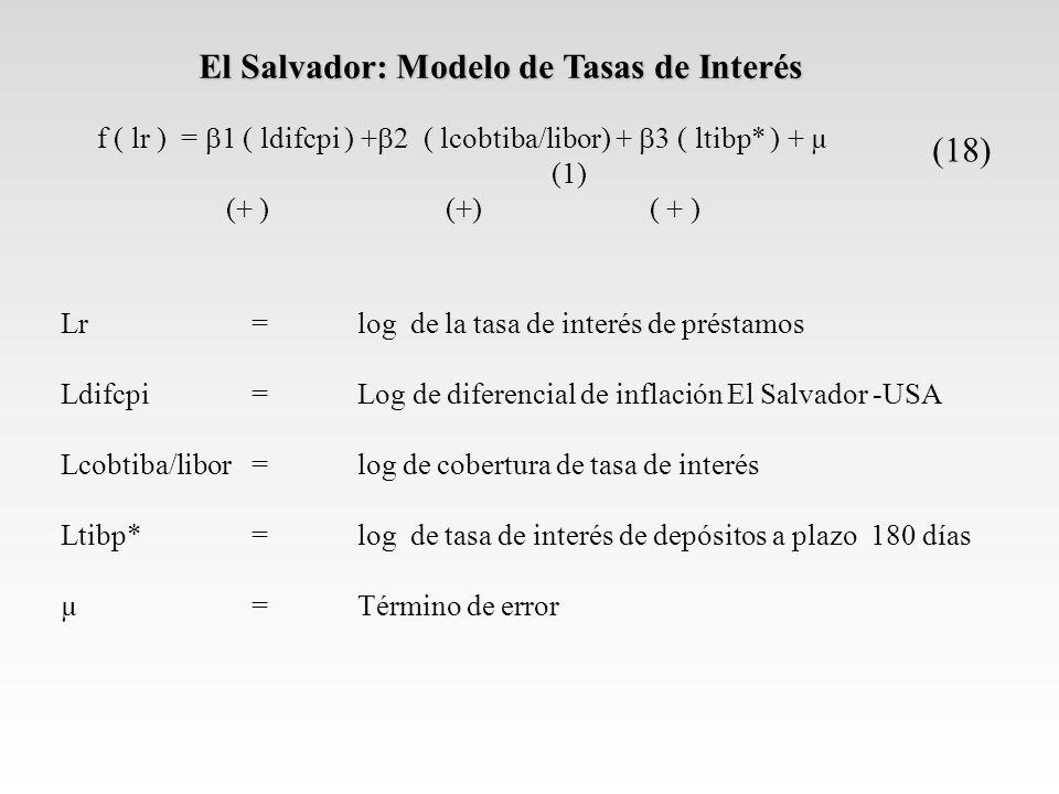 El Salvador: Modelo de Tasas de Interés