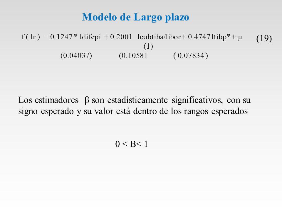 Modelo de Largo plazo (19)