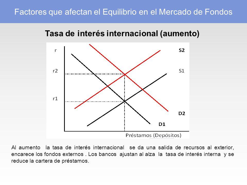 Tasa de interés internacional (aumento)