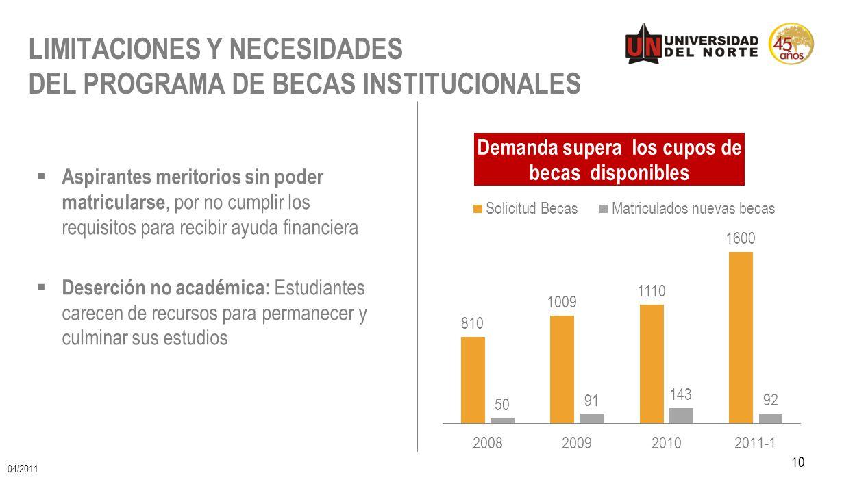 LIMITACIONES Y NECESIDADES DEL PROGRAMA DE BECAS INSTITUCIONALES