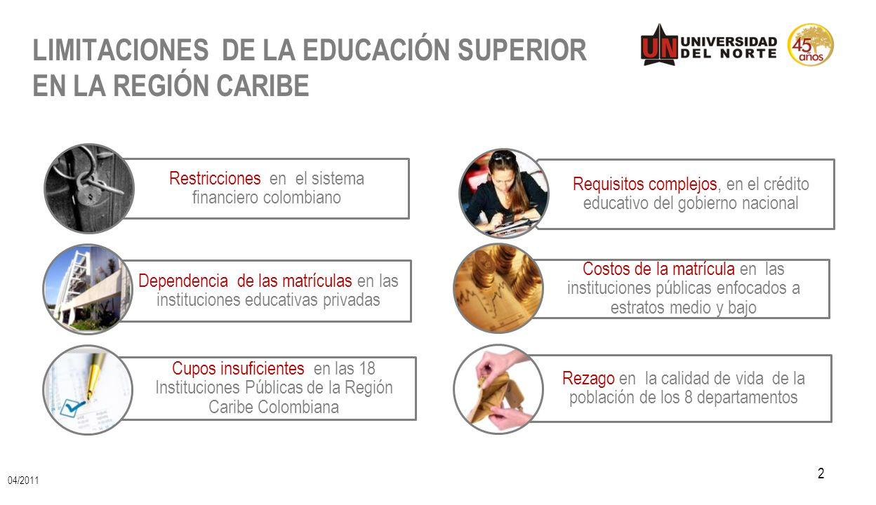 LIMITACIONES DE LA EDUCACIÓN SUPERIOR EN LA REGIÓN CARIBE