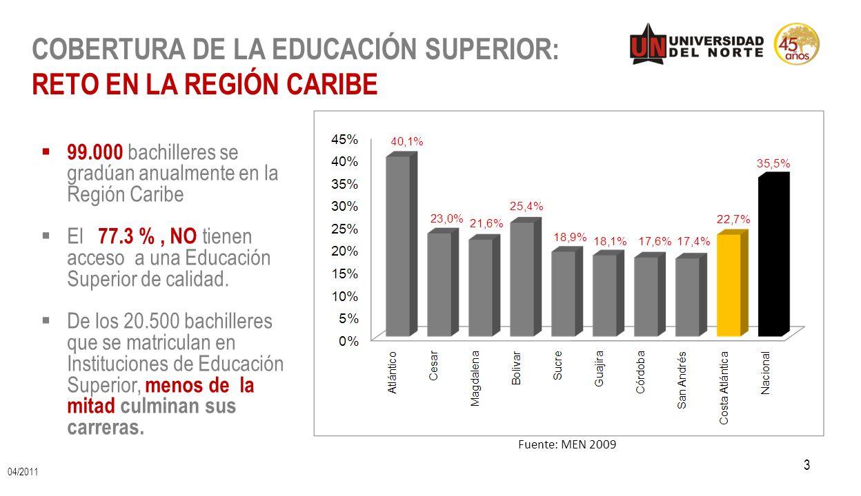 COBERTURA DE LA EDUCACIÓN SUPERIOR: RETO EN LA REGIÓN CARIBE