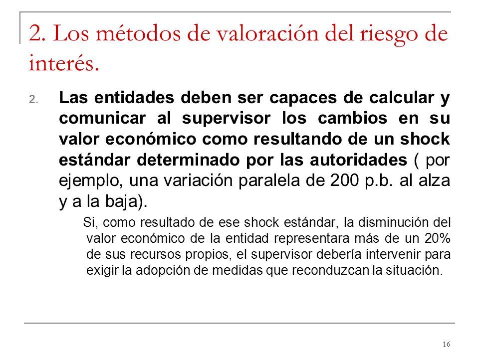 2. Los métodos de valoración del riesgo de interés.