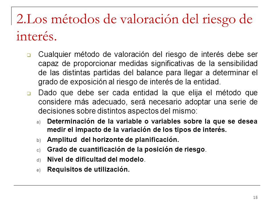 2.Los métodos de valoración del riesgo de interés.
