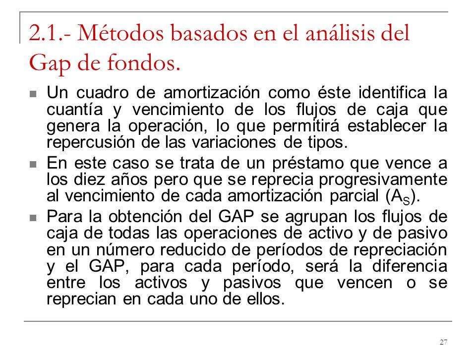 2.1.- Métodos basados en el análisis del Gap de fondos.