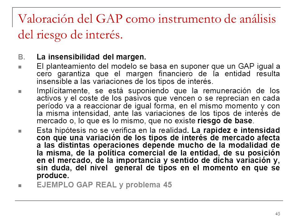 Valoración del GAP como instrumento de análisis del riesgo de interés.