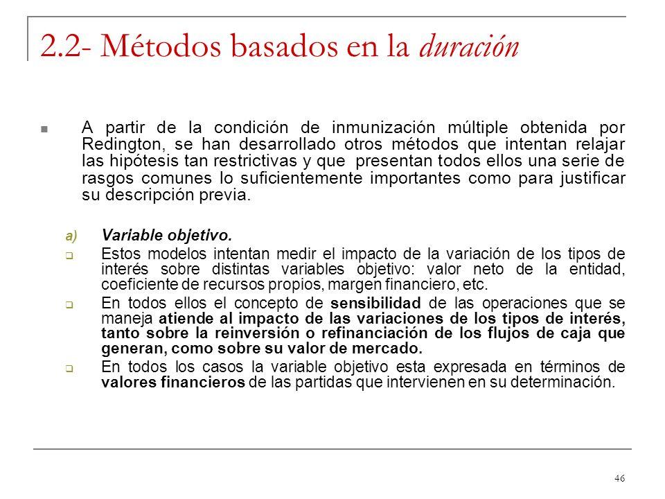2.2- Métodos basados en la duración