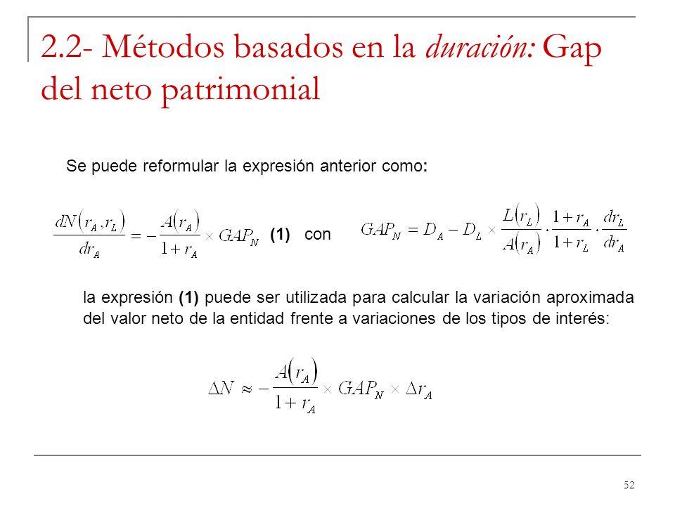 2.2- Métodos basados en la duración: Gap del neto patrimonial