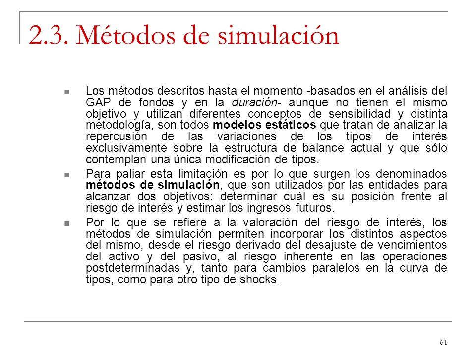 2.3. Métodos de simulación