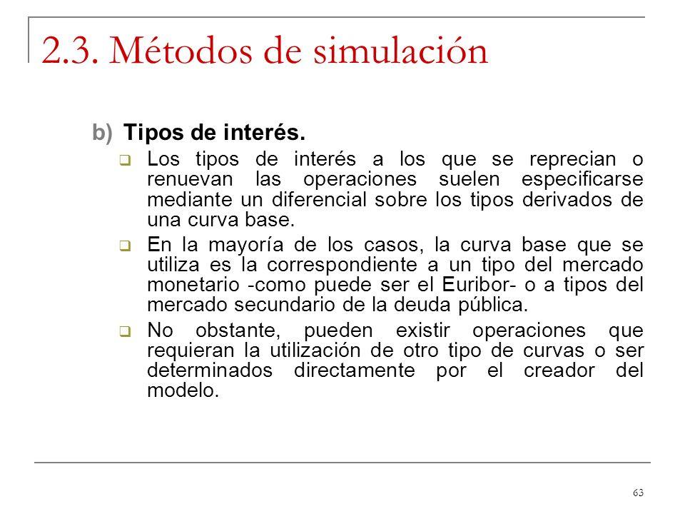 2.3. Métodos de simulación Tipos de interés.