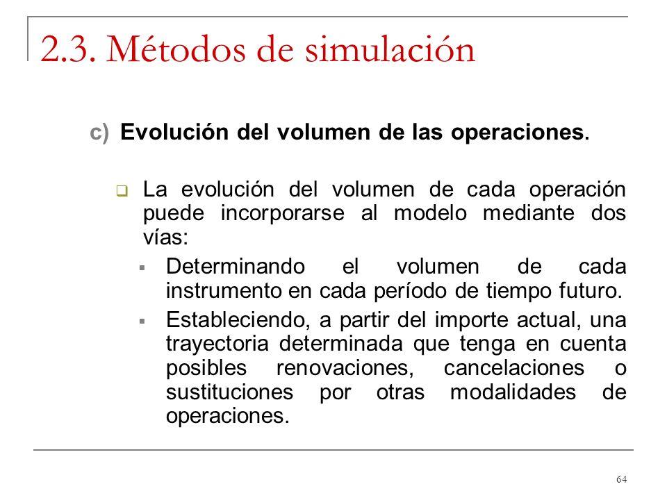 2.3. Métodos de simulación Evolución del volumen de las operaciones.