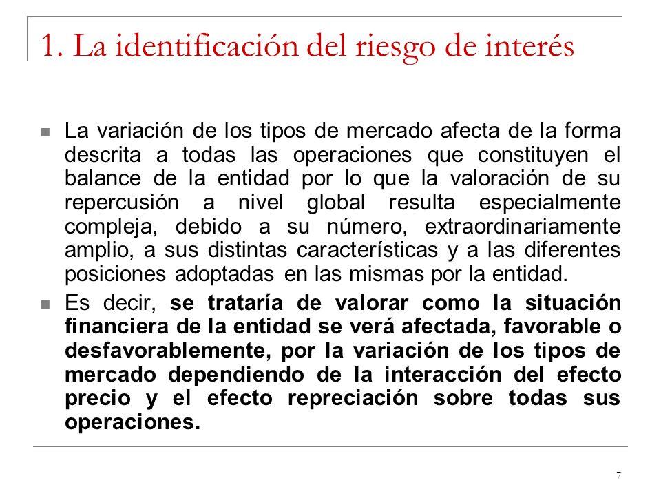 1. La identificación del riesgo de interés