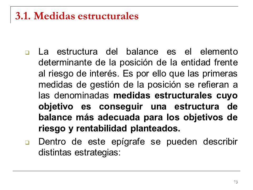 3.1. Medidas estructurales