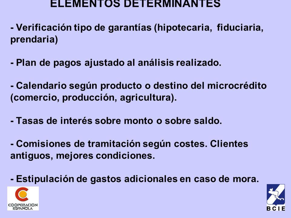 ELEMENTOS DETERMINANTES - Verificación tipo de garantías (hipotecaria, fiduciaria, prendaria) - Plan de pagos ajustado al análisis realizado.