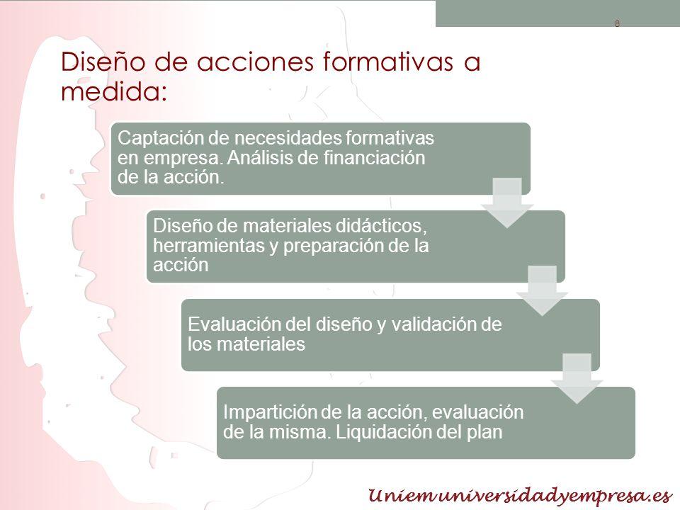 Diseño de acciones formativas a medida: