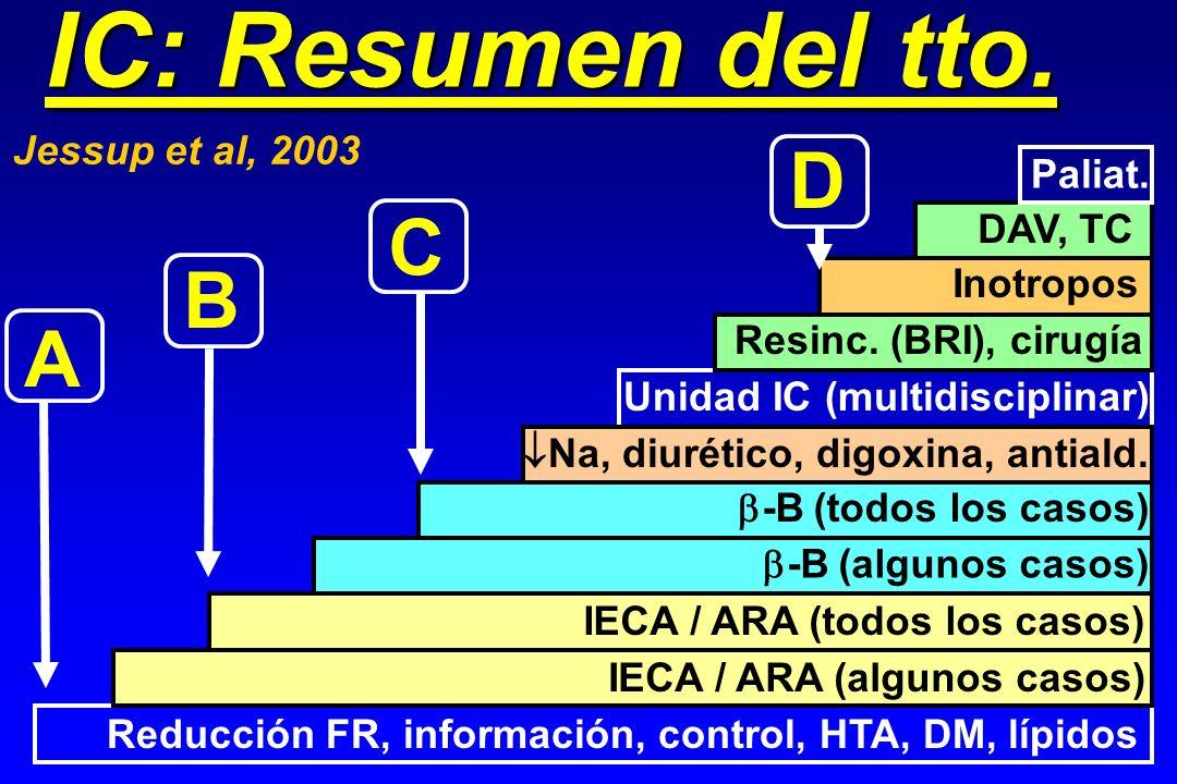 IC: Resumen del tto. D C B A Jessup et al, 2003 Paliat. DAV, TC