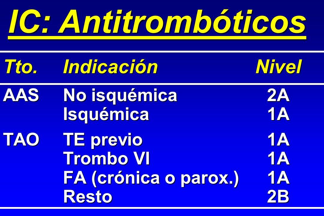 IC: Antitrombóticos Tto. Indicación Nivel AAS No isquémica 2A