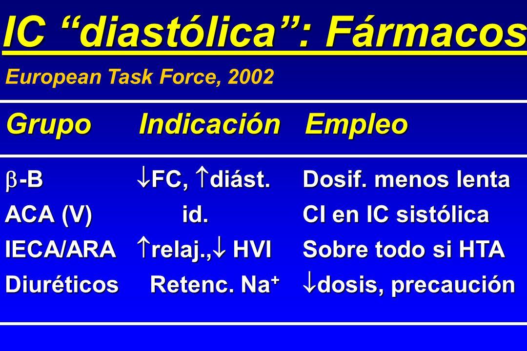 IC diastólica : Fármacos