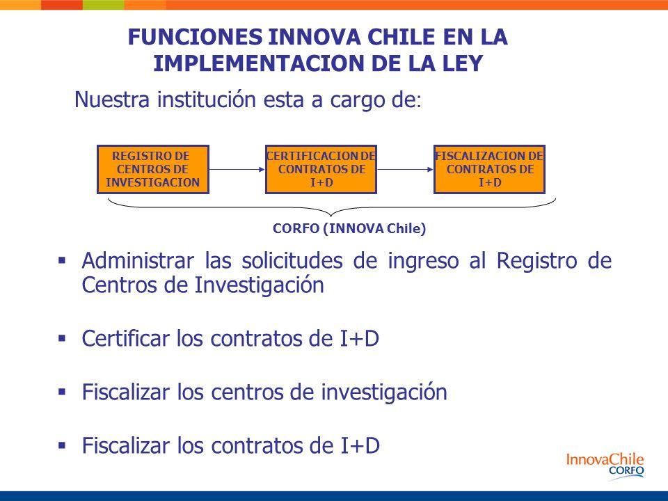 FUNCIONES INNOVA CHILE EN LA IMPLEMENTACION DE LA LEY