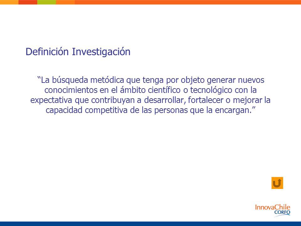 Definición Investigación