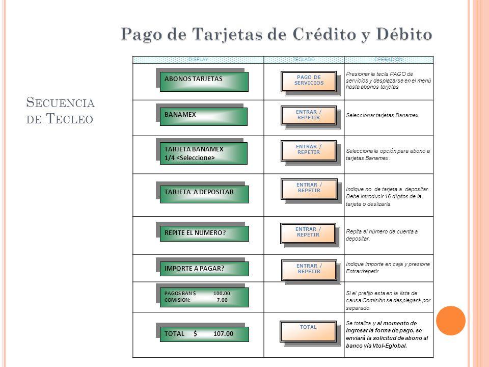 Pago de Tarjetas de Crédito y Débito