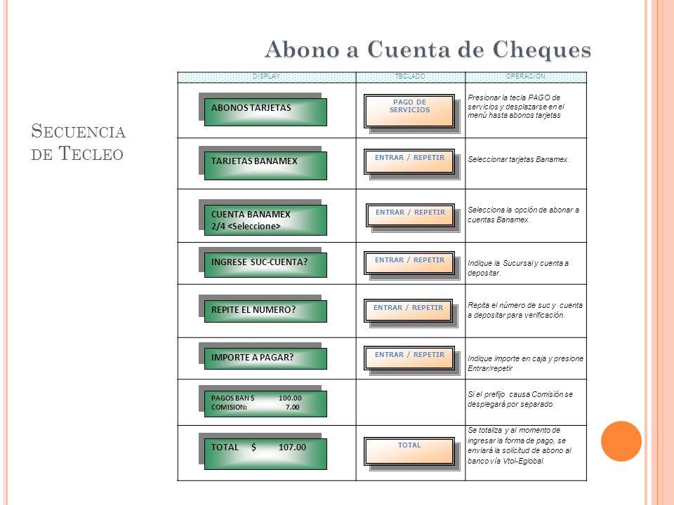 Abono a Cuenta de Cheques