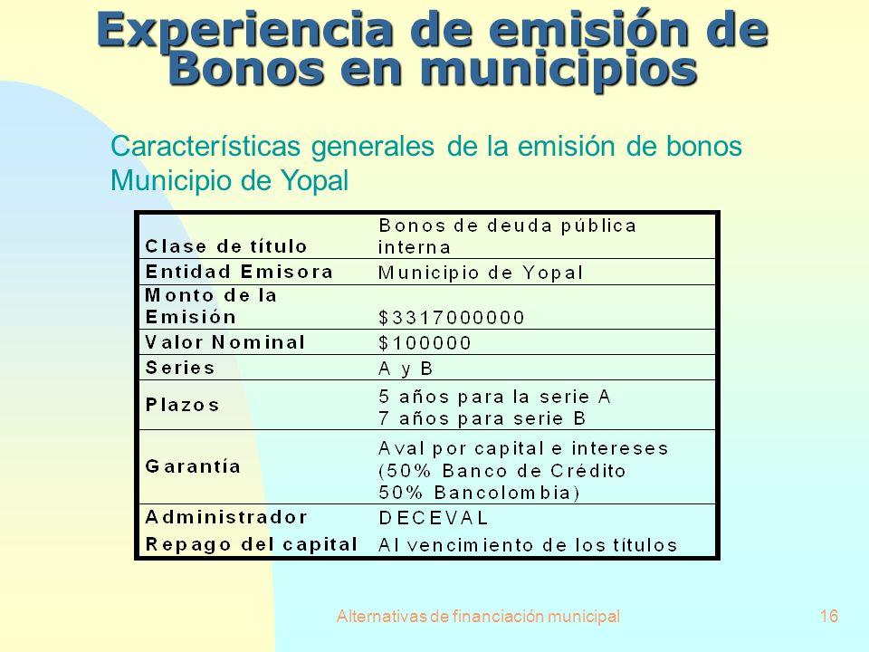 Experiencia de emisión de Bonos en municipios