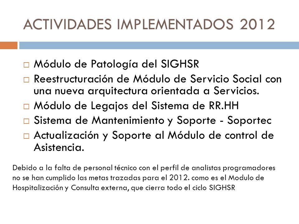 ACTIVIDADES IMPLEMENTADOS 2012