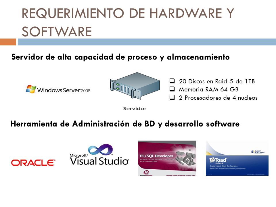 REQUERIMIENTO DE HARDWARE Y SOFTWARE