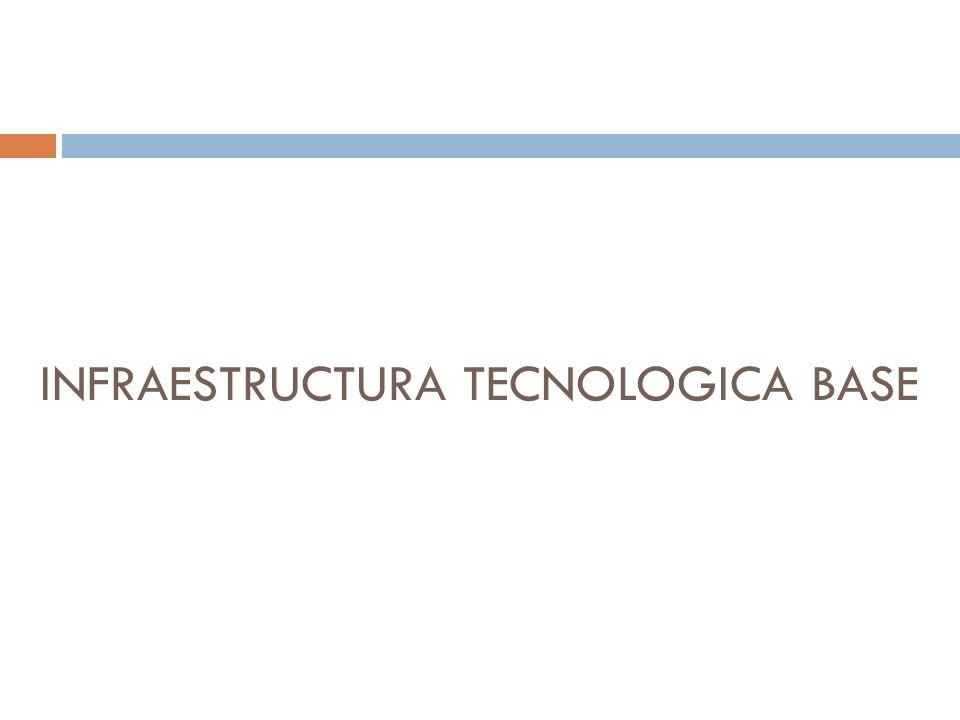 INFRAESTRUCTURA TECNOLOGICA BASE