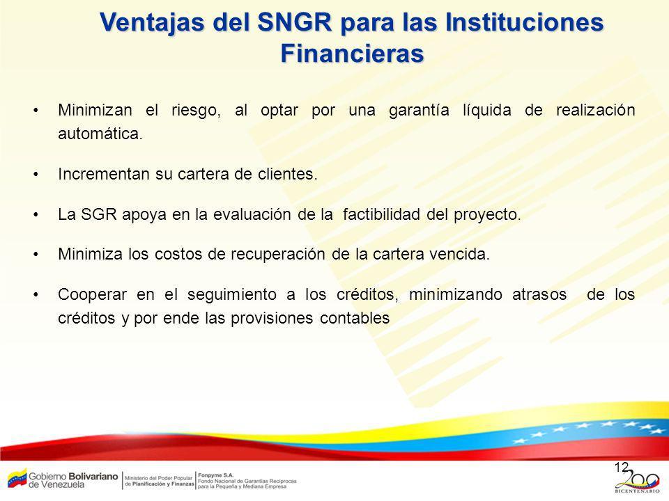 Ventajas del SNGR para las Instituciones Financieras