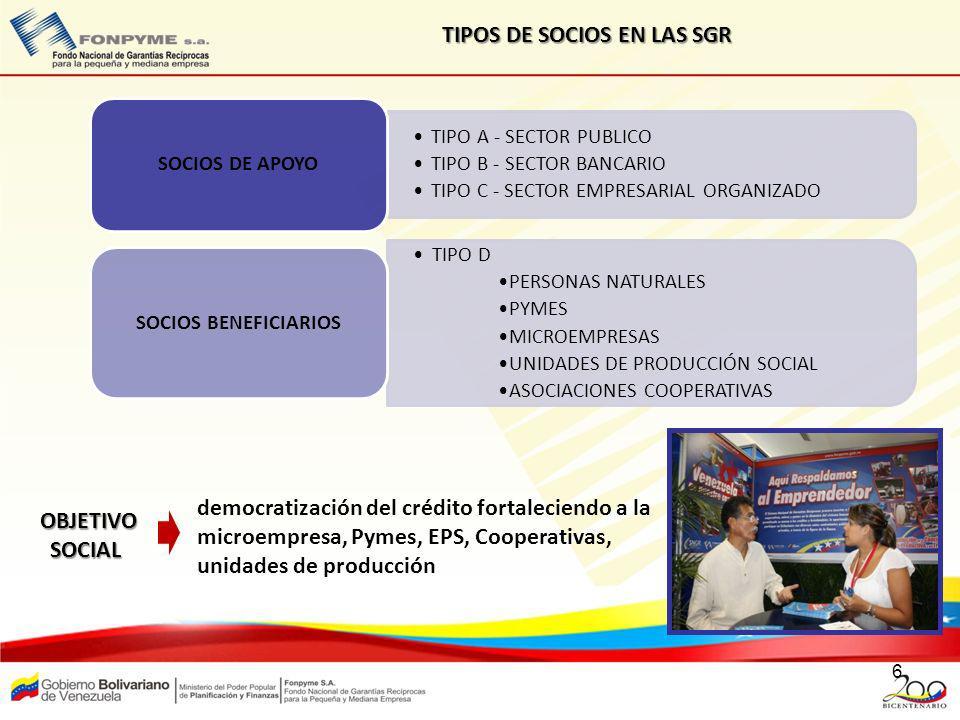 TIPOS DE SOCIOS EN LAS SGR