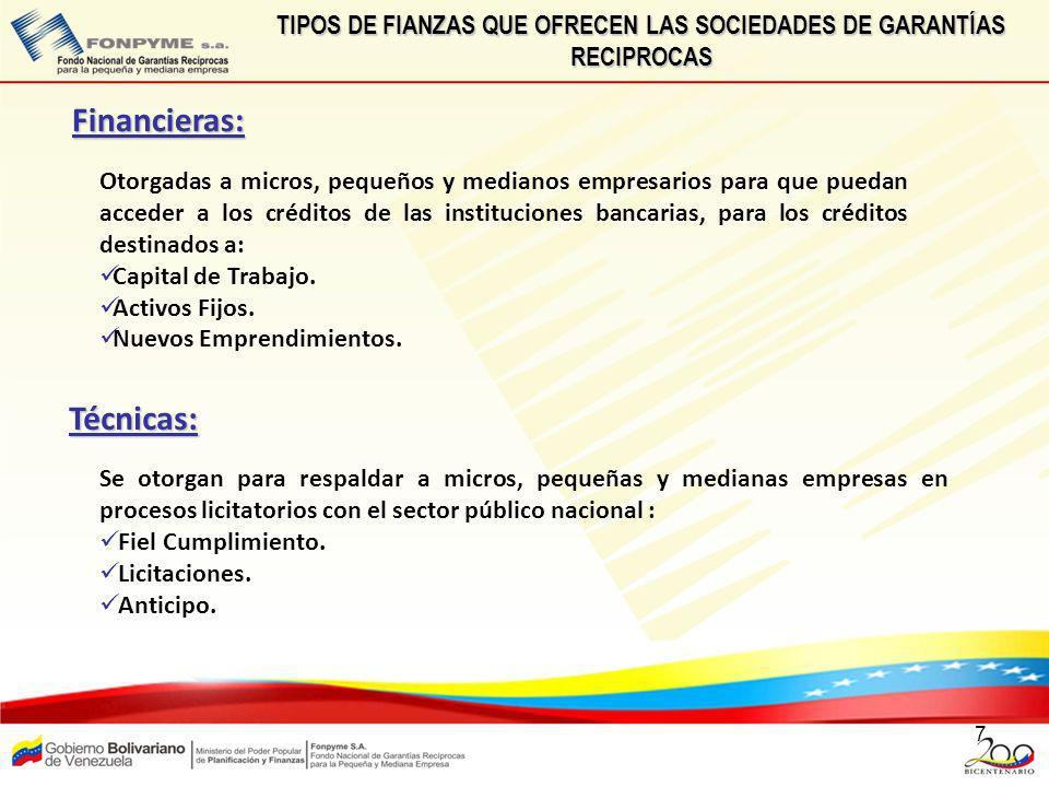 TIPOS DE FIANZAS QUE OFRECEN LAS SOCIEDADES DE GARANTÍAS RECIPROCAS