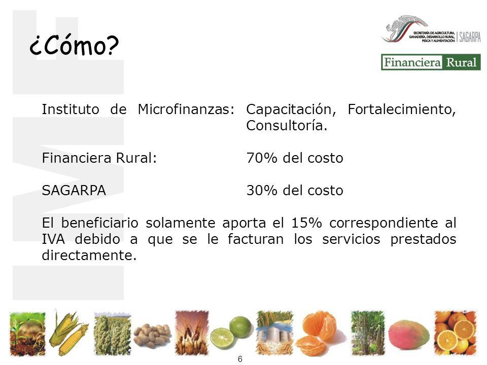 ¿Cómo Instituto de Microfinanzas: Capacitación, Fortalecimiento, Consultoría. Financiera Rural: 70% del costo.
