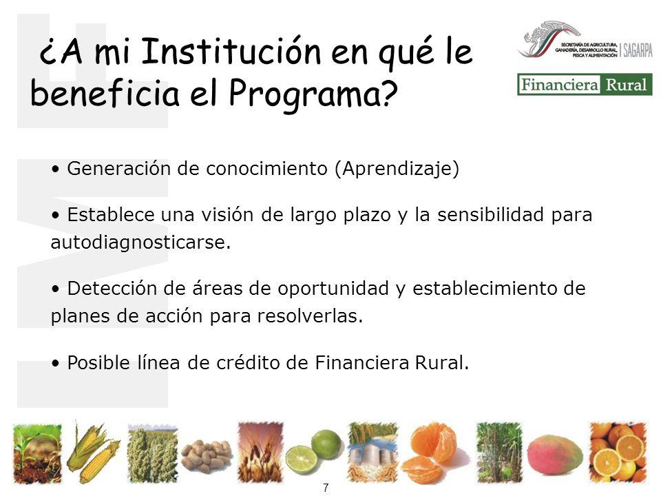 ¿A mi Institución en qué le beneficia el Programa