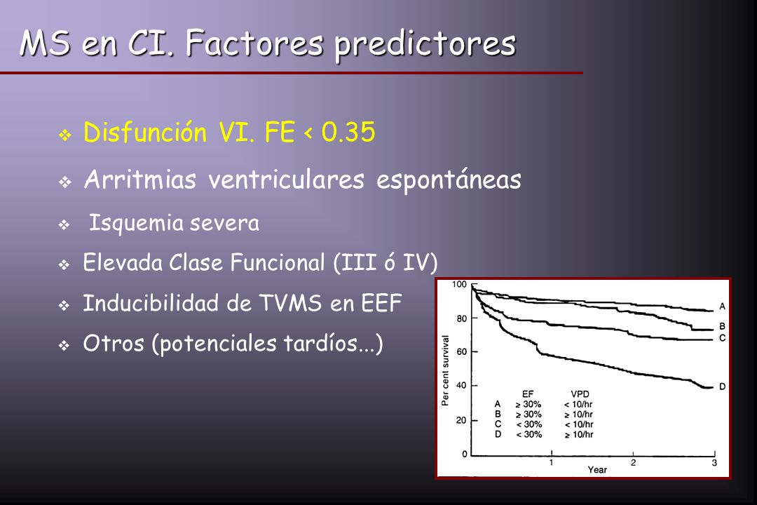 MS en CI. Factores predictores