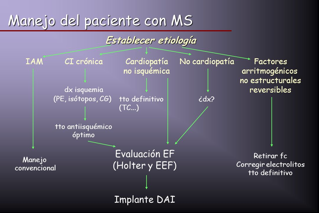 Manejo del paciente con MS