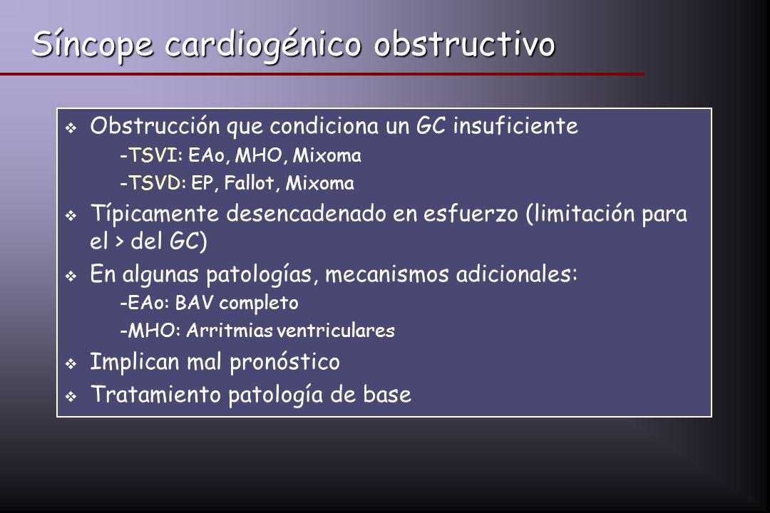 Síncope cardiogénico obstructivo