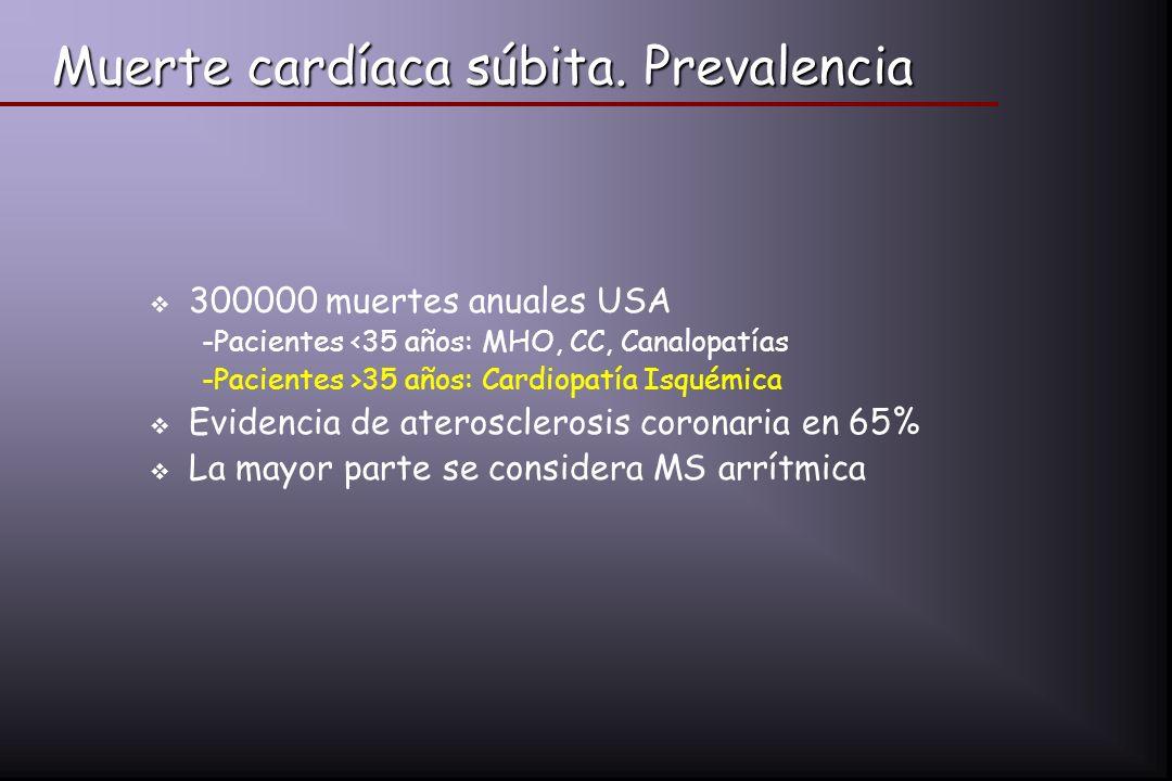Muerte cardíaca súbita. Prevalencia