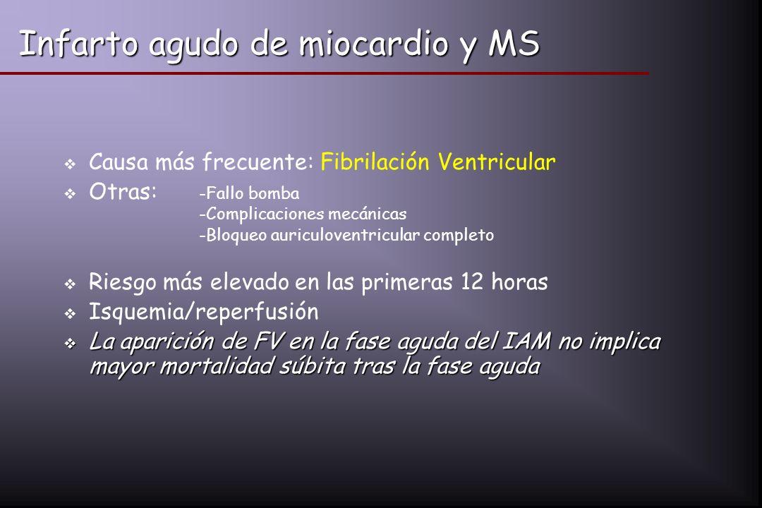 Infarto agudo de miocardio y MS
