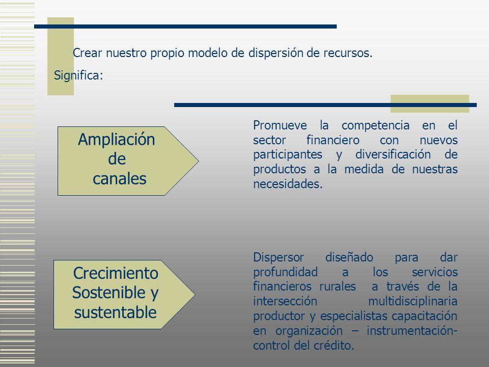 Ampliación de canales Crecimiento Sostenible y sustentable